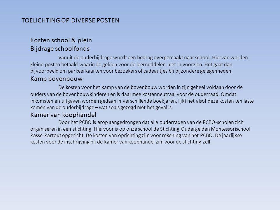 TOELICHTING OP DIVERSE POSTEN Kosten school & plein Bijdrage schoolfonds Vanuit de ouderbijdrage wordt een bedrag overgemaakt naar school.