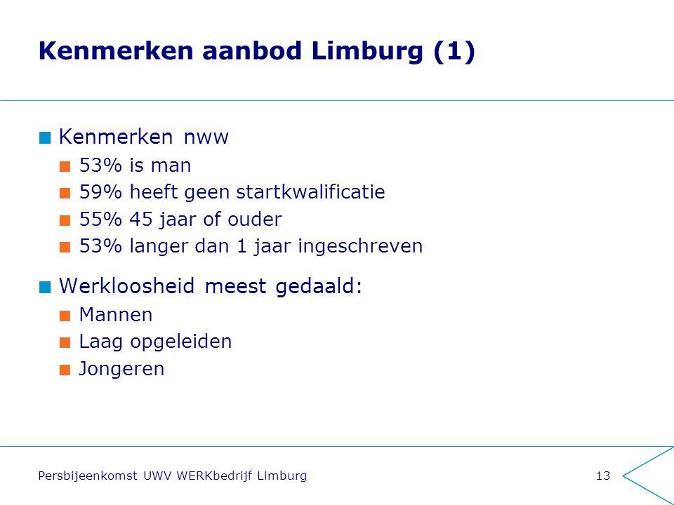 Persbijeenkomst UWV WERKbedrijf Limburg13 Kenmerken aanbod Limburg (1) Kenmerken nww 53% is man 59% heeft geen startkwalificatie 55% 45 jaar of ouder