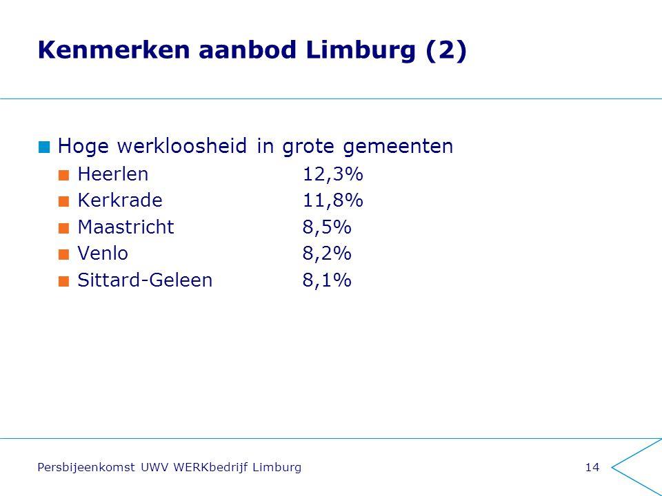 Persbijeenkomst UWV WERKbedrijf Limburg14 Kenmerken aanbod Limburg (2) Hoge werkloosheid in grote gemeenten Heerlen12,3% Kerkrade11,8% Maastricht8,5%