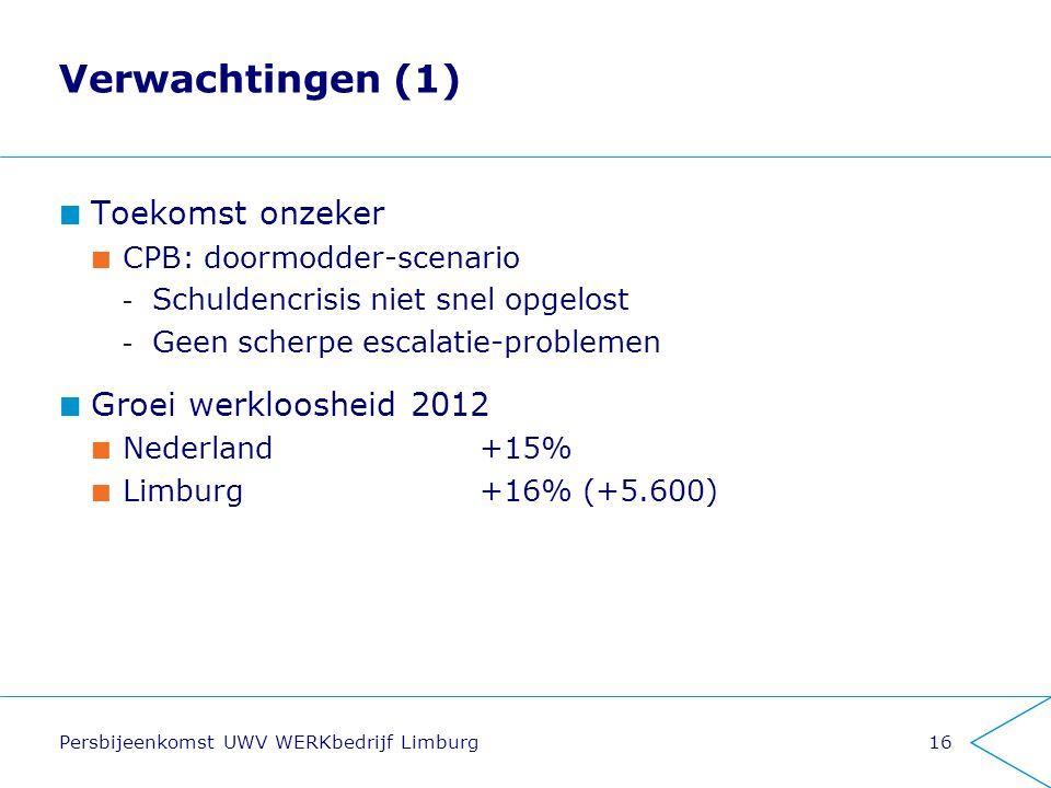 Persbijeenkomst UWV WERKbedrijf Limburg16 Verwachtingen (1) Toekomst onzeker CPB: doormodder-scenario - Schuldencrisis niet snel opgelost - Geen scher