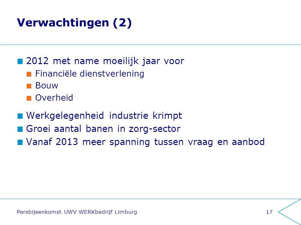 Persbijeenkomst UWV WERKbedrijf Limburg17 Verwachtingen (2) 2012 met name moeilijk jaar voor Financiële dienstverlening Bouw Overheid Werkgelegenheid