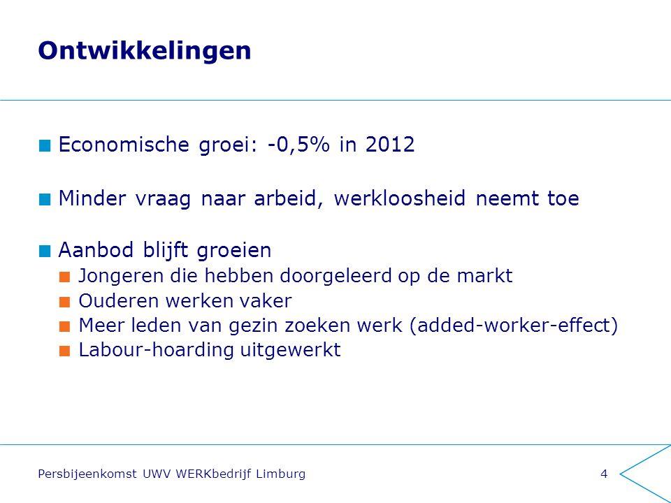 Persbijeenkomst UWV WERKbedrijf Limburg4 Ontwikkelingen Economische groei: -0,5% in 2012 Minder vraag naar arbeid, werkloosheid neemt toe Aanbod blijf