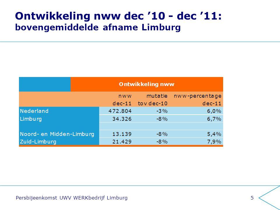 Persbijeenkomst UWV WERKbedrijf Limburg5 Ontwikkeling nww dec '10 - dec '11: bovengemiddelde afname Limburg