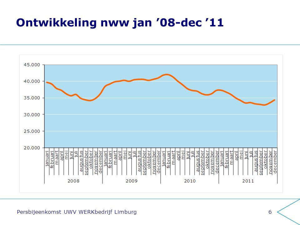 Persbijeenkomst UWV WERKbedrijf Limburg6 Ontwikkeling nww jan '08-dec '11