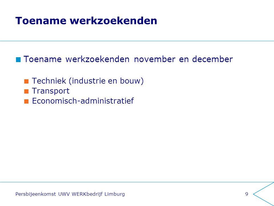 Persbijeenkomst UWV WERKbedrijf Limburg9 Toename werkzoekenden Toename werkzoekenden november en december Techniek (industrie en bouw) Transport Econo