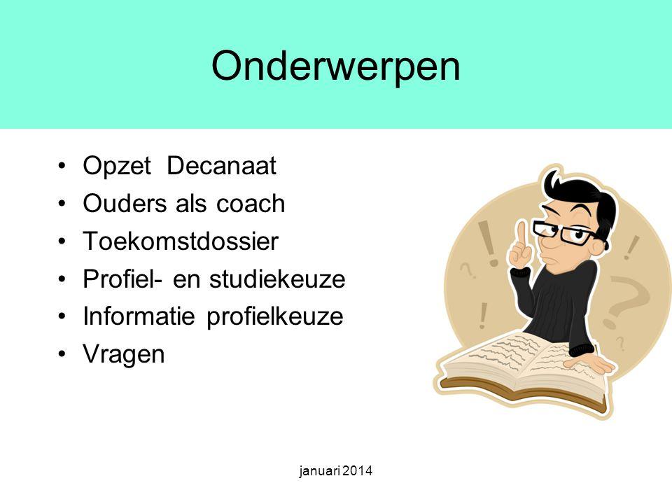 Onderwerpen Opzet Decanaat Ouders als coach Toekomstdossier Profiel- en studiekeuze Informatie profielkeuze Vragen januari 2014