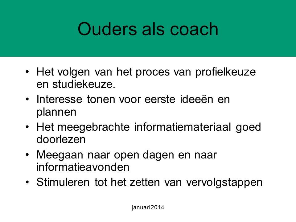 Ouders als coach Het volgen van het proces van profielkeuze en studiekeuze.