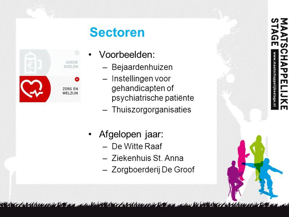 Sectoren Voorbeelden: –Bejaardenhuizen –Instellingen voor gehandicapten of psychiatrische patiënte –Thuiszorgorganisaties Afgelopen jaar: –De Witte Ra
