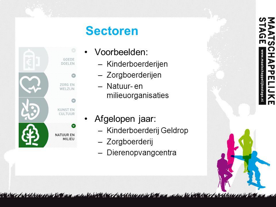 Sectoren Voorbeelden: –Kinderboerderijen –Zorgboerderijen –Natuur- en milieuorganisaties Afgelopen jaar: –Kinderboerderij Geldrop –Zorgboerderij –Dierenopvangcentra