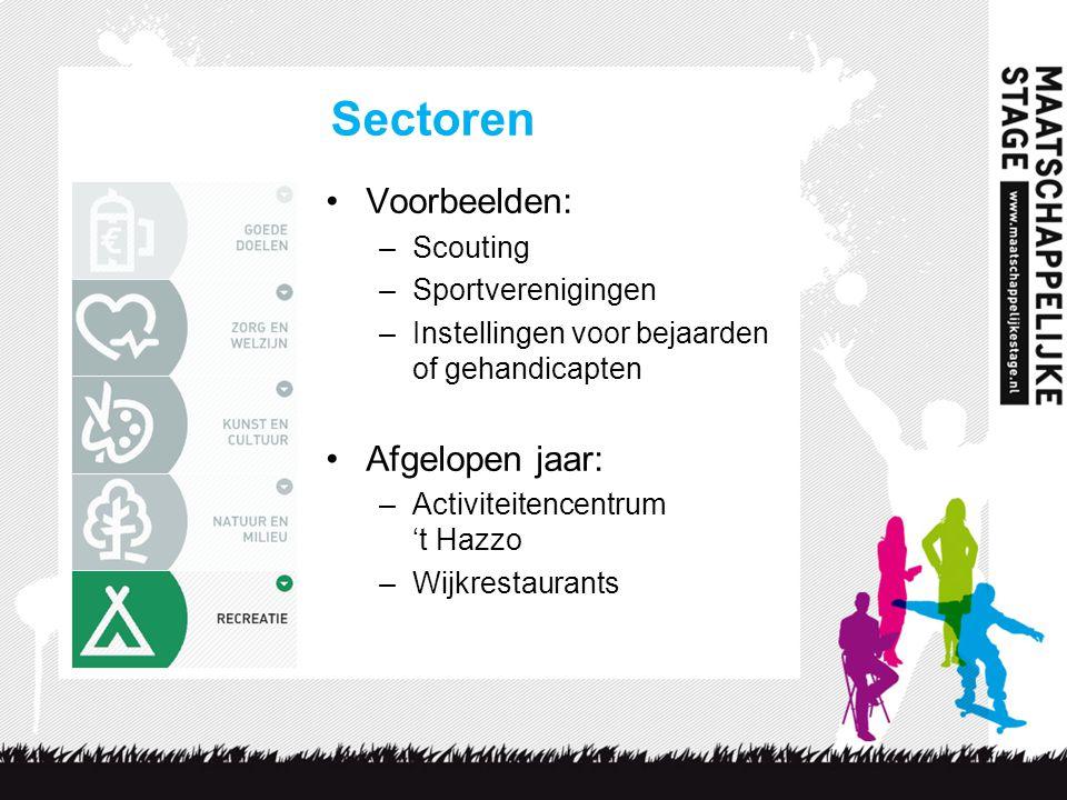 Sectoren Voorbeelden: –Scouting –Sportverenigingen –Instellingen voor bejaarden of gehandicapten Afgelopen jaar: –Activiteitencentrum 't Hazzo –Wijkre