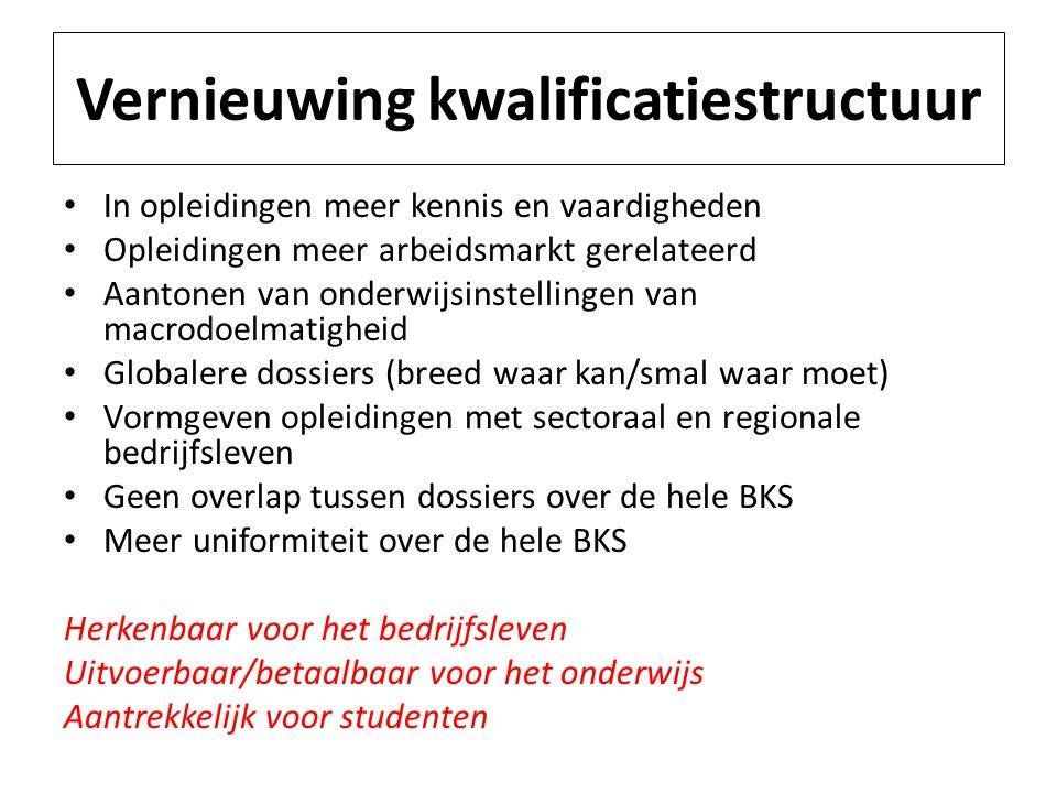 Opbouw/format kwalificatiedossier Gemeenschappelijk deel gebaseerd op kennis, vaardigheden en houding.