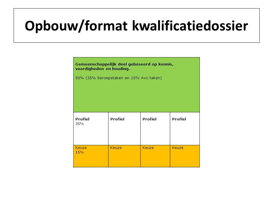Opbouw/format kwalificatiedossier Gemeenschappelijk deel gebaseerd op kennis, vaardigheden en houding. 50% (35% beroepstaken en 15% Avo taken) Profiel