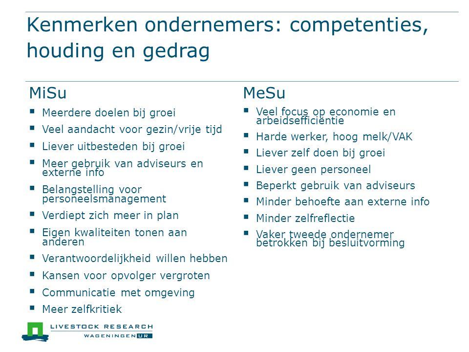 Kenmerken ondernemers: competenties, houding en gedrag MiSu  Meerdere doelen bij groei  Veel aandacht voor gezin/vrije tijd  Liever uitbesteden bij