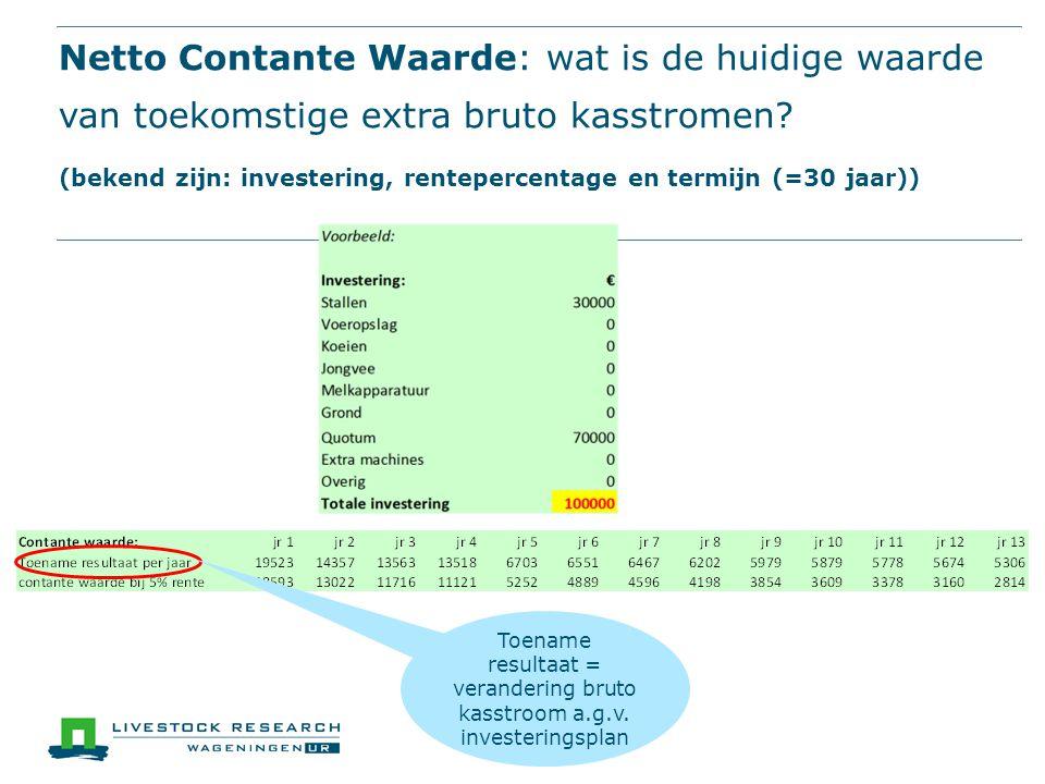 Netto Contante Waarde: wat is de huidige waarde van toekomstige extra bruto kasstromen? (bekend zijn: investering, rentepercentage en termijn (=30 jaa