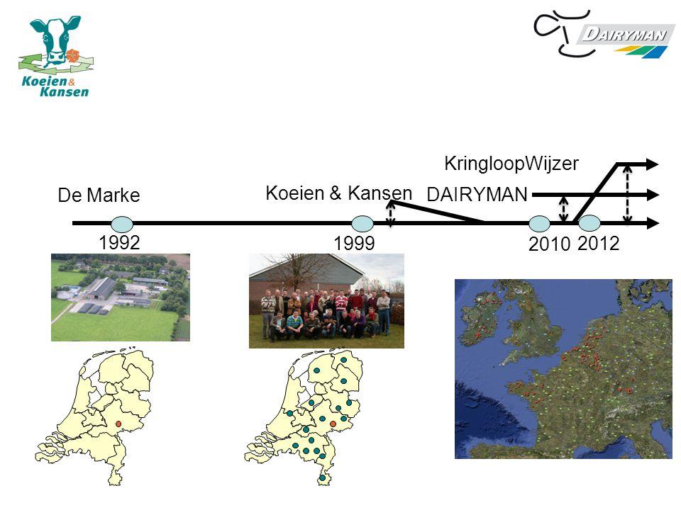 1992 1999 2010 DAIRYMAN De Marke Koeien & Kansen KringloopWijzer 2012
