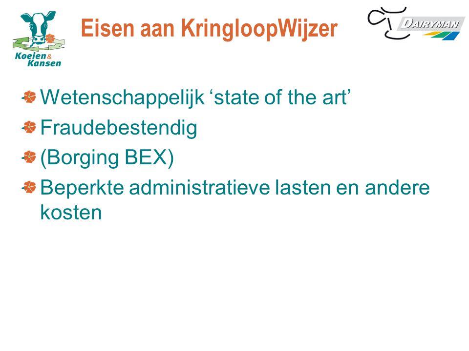 Eisen aan KringloopWijzer Wetenschappelijk 'state of the art' Fraudebestendig (Borging BEX) Beperkte administratieve lasten en andere kosten