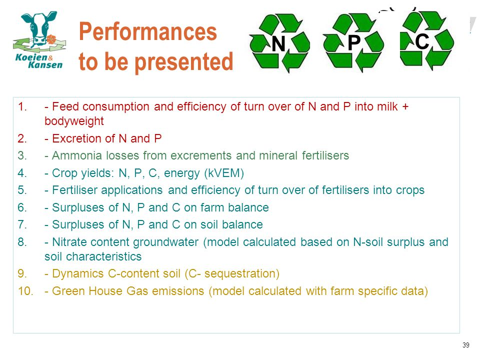 Performances to be presented 1.- Feed consumption and efficiency of turn over of N and P into milk + bodyweight 2.- Excretion of N and P 3.- Ammonia losses from excrements and mineral fertilisers 4.- Crop yields: N, P, C, energy (kVEM) 5.- Fertiliser applications and efficiency of turn over of fertilisers into crops 6.- Surpluses of N, P and C on farm balance 7.- Surpluses of N, P and C on soil balance 8.- Nitrate content groundwater (model calculated based on N-soil surplus and soil characteristics 9.- Dynamics C-content soil (C- sequestration) 10.- Green House Gas emissions (model calculated with farm specific data) N C P 39