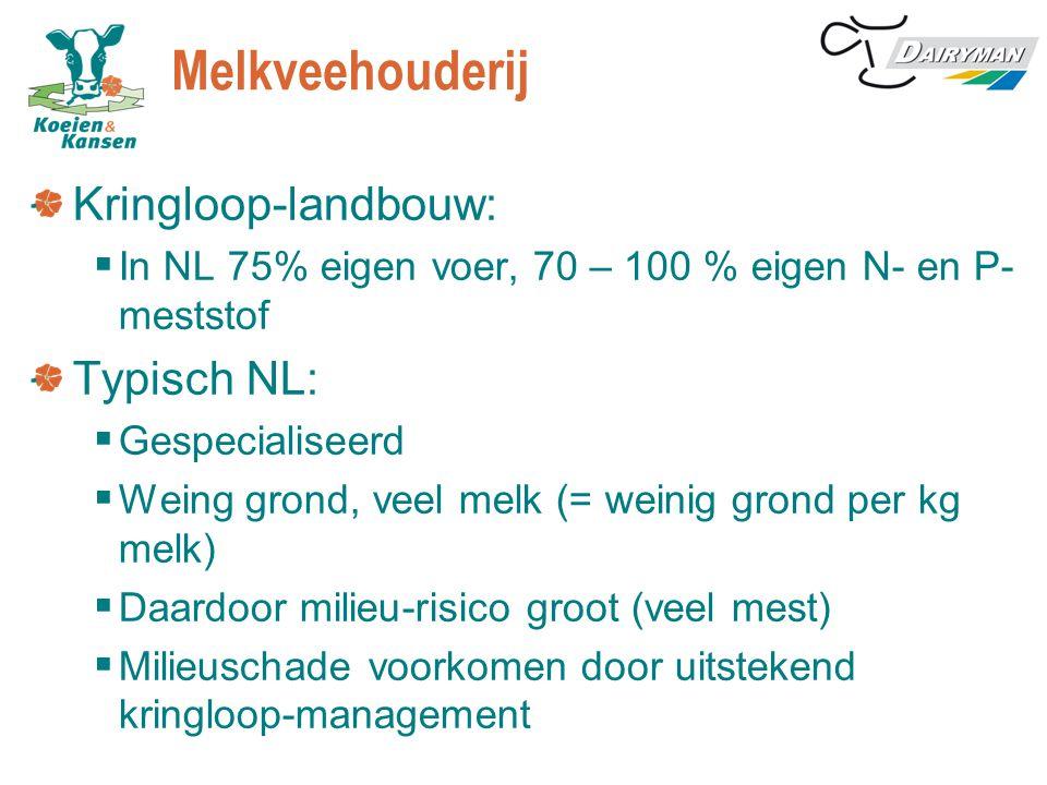 Melkveehouderij Kringloop-landbouw:  In NL 75% eigen voer, 70 – 100 % eigen N- en P- meststof Typisch NL:  Gespecialiseerd  Weing grond, veel melk