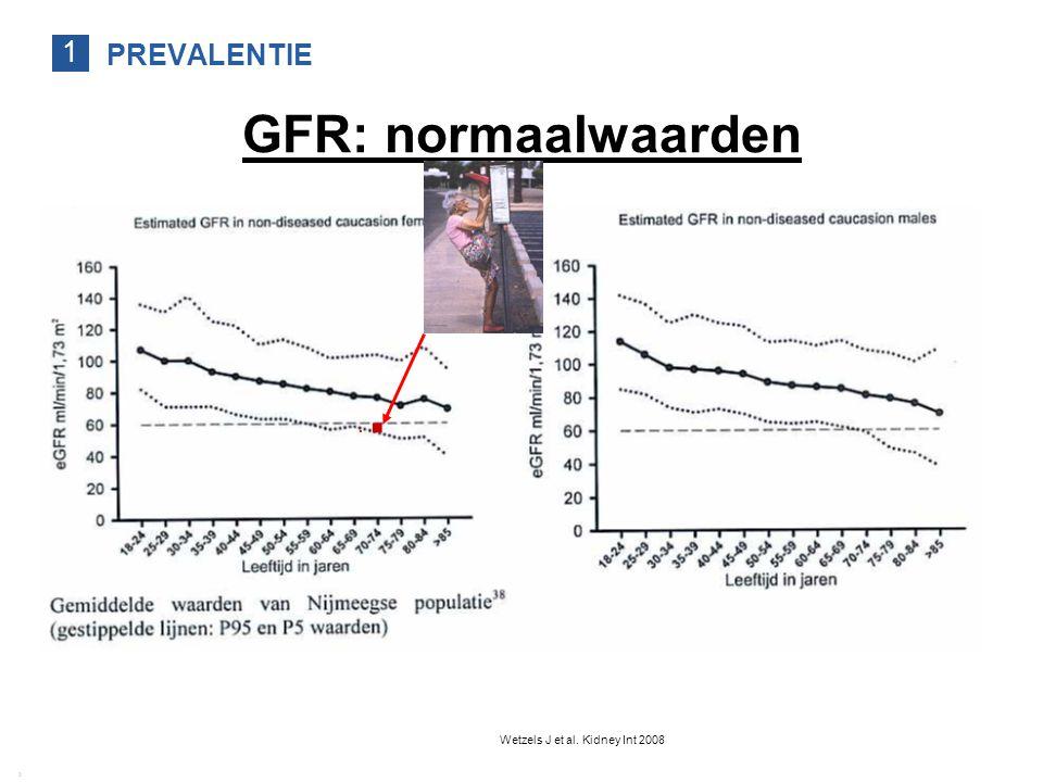 PREVALENTIE 1 Richtlijn CNS 2009 | Achtergrond, definitie, prevalentie van chronische nierschade 10 2 GFR: normaalwaarden Wetzels J et al. Kidney Int