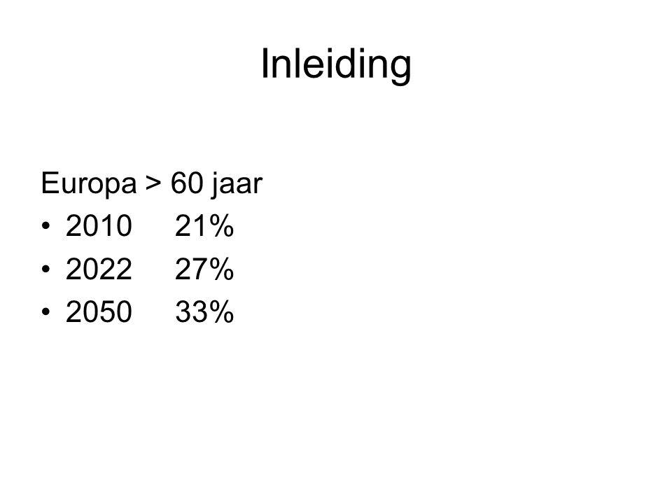 Inleiding Europa > 60 jaar 201021% 202227% 205033%