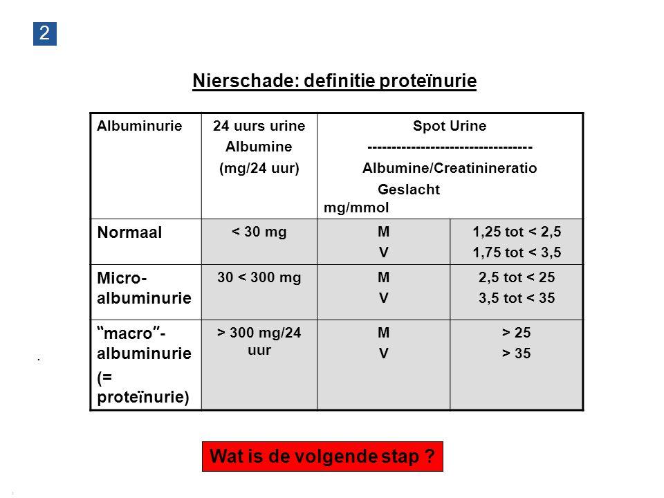 2 Richtlijn CNS 2009 | Achtergrond, definitie, prevalentie van chronische nierschade 24 2 Nierschade: definitie proteïnurie Albuminurie24 uurs urine A