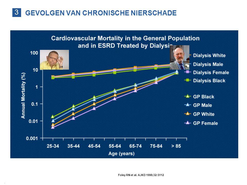 GEVOLGEN VAN CHRONISCHE NIERSCHADE 3 Richtlijn CNS 2009   Achtergrond, definitie, prevalentie van chronische nierschade 30 2 Foley RN et al. AJKD 1998
