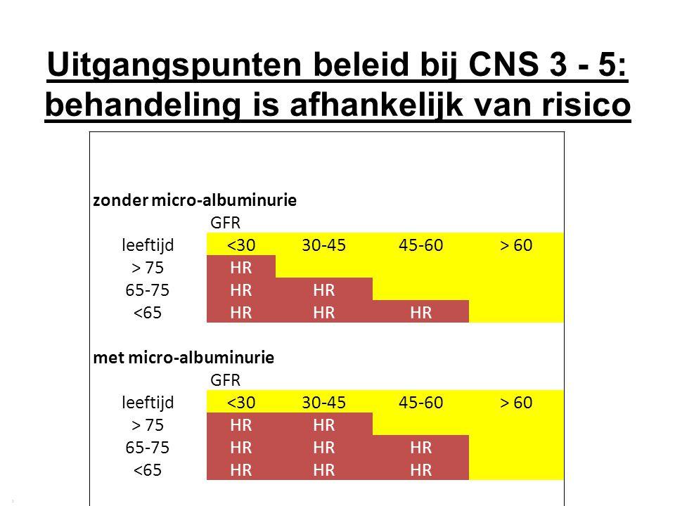Richtlijn CNS 2009   Beleid bij CNS stadium 3 - 5 32 2 Uitgangspunten beleid bij CNS 3 - 5: behandeling is afhankelijk van risico zonder micro-albumin