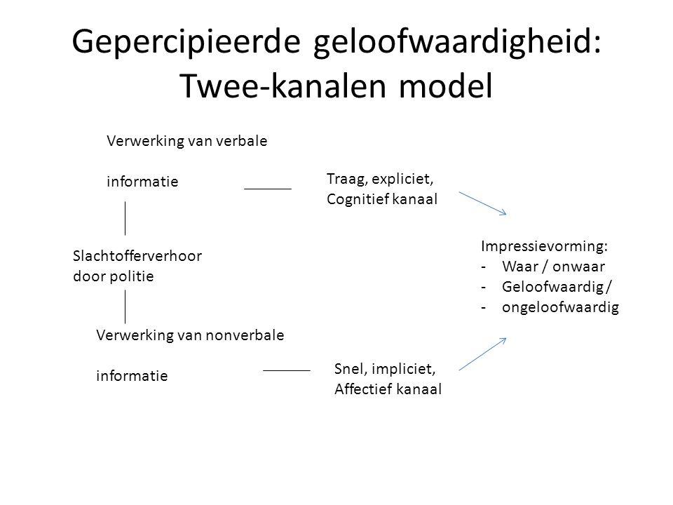 Gepercipieerde geloofwaardigheid: Twee-kanalen model Slachtofferverhoor door politie Verwerking van verbale informatie Verwerking van nonverbale infor