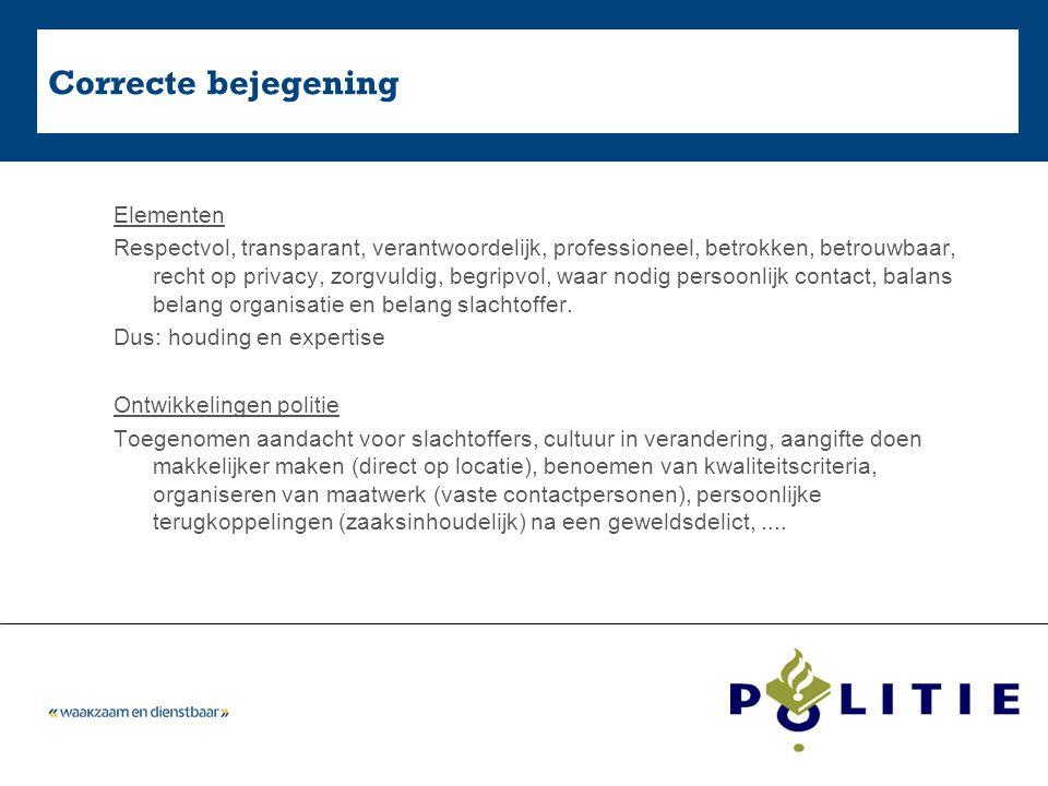 Correcte bejegening Elementen Respectvol, transparant, verantwoordelijk, professioneel, betrokken, betrouwbaar, recht op privacy, zorgvuldig, begripvo