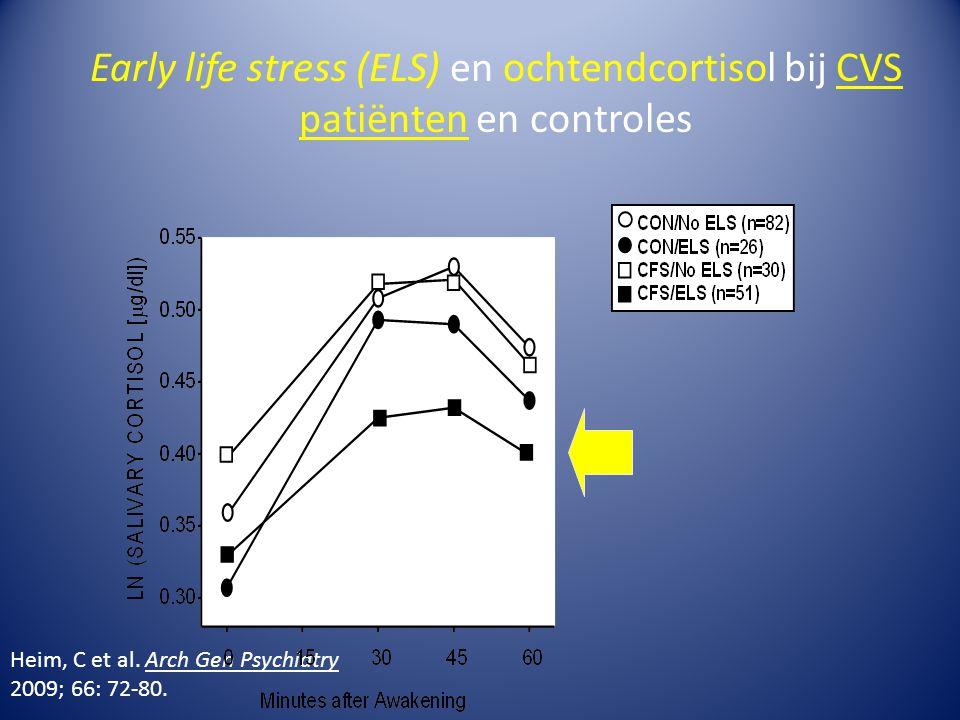 Early life stress (ELS) en ochtendcortisol bij CVS patiënten en controles Heim, C et al. Arch Gen Psychiatry 2009; 66: 72-80.
