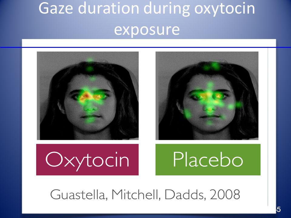 Gaze duration during oxytocin exposure BIOL PSYCHIATRY 2008;63:3–5