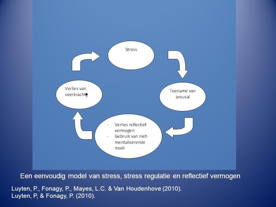 Een eenvoudig model van stress, stress regulatie en reflectief vermogen Luyten, P., Fonagy, P., Mayes, L.C. & Van Houdenhove (2010). Luyten, P, & Fona