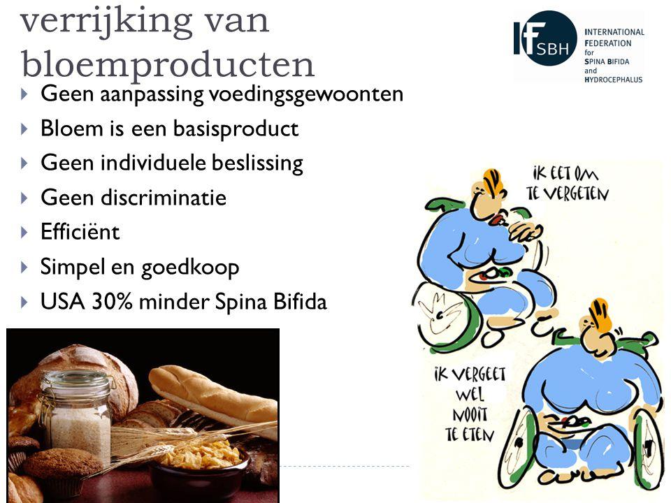 verrijking van bloemproducten  Geen aanpassing voedingsgewoonten  Bloem is een basisproduct  Geen individuele beslissing  Geen discriminatie  Efficiënt  Simpel en goedkoop  USA 30% minder Spina Bifida