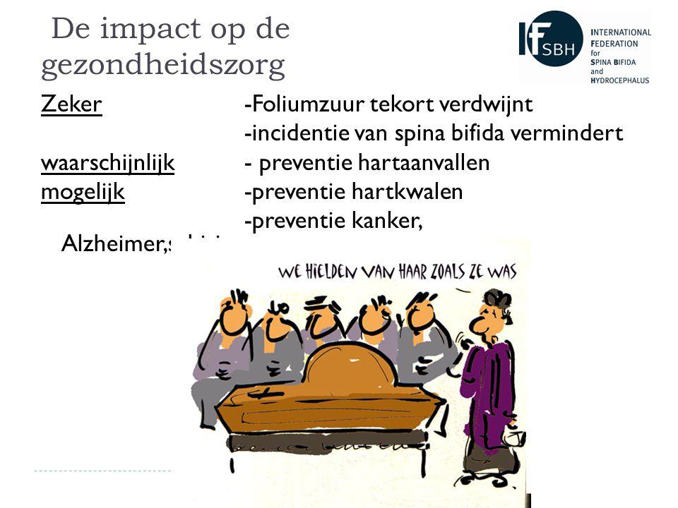 De impact op de gezondheidszorg Zeker-Foliumzuur tekort verdwijnt -incidentie van spina bifida vermindert waarschijnlijk- preventie hartaanvallen mogelijk-preventie hartkwalen -preventie kanker, Alzheimer,schisis...