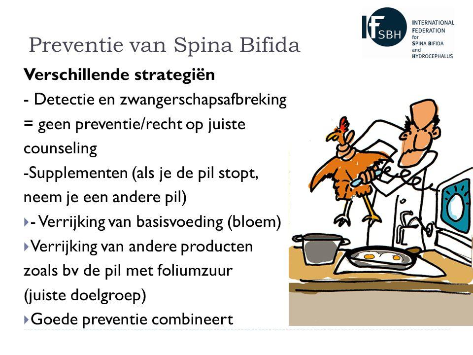 België 65% Nederland 50% NTD- zwangerschapsabrekingen