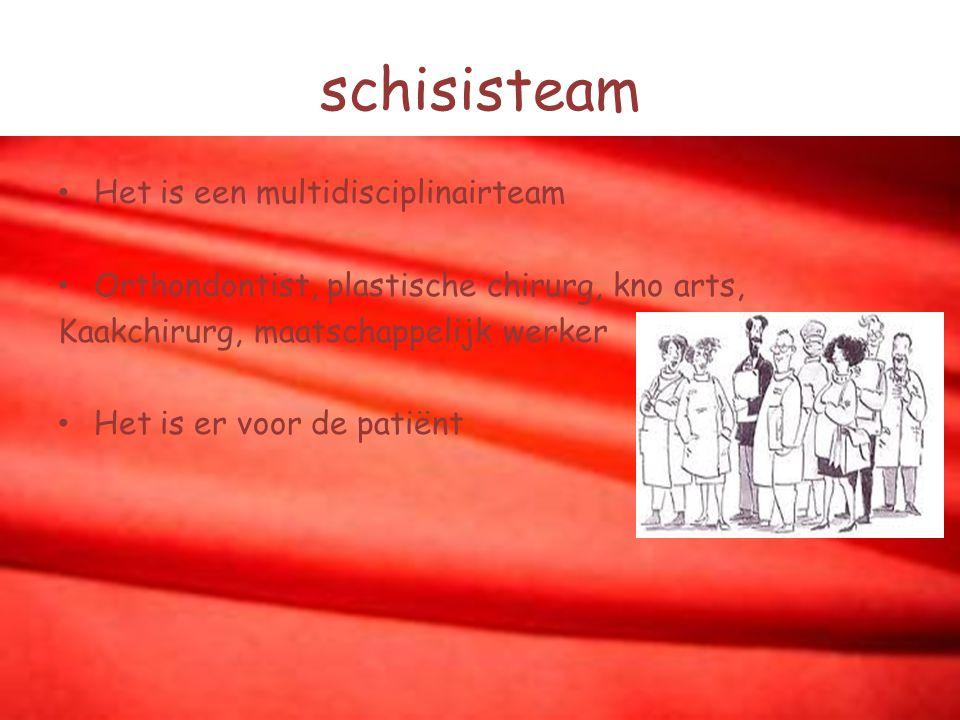 Buis van Eustachius Kinderen met schisis hebben vaak ook gehoor problemen De buis van Eustachius zorgt voor frisse lucht in je binnenoor Het is net zoals in de bergen 1.Gehoorgang 2.Trommelholte 3.Slakkenhuis 4.Buis van Eustachius