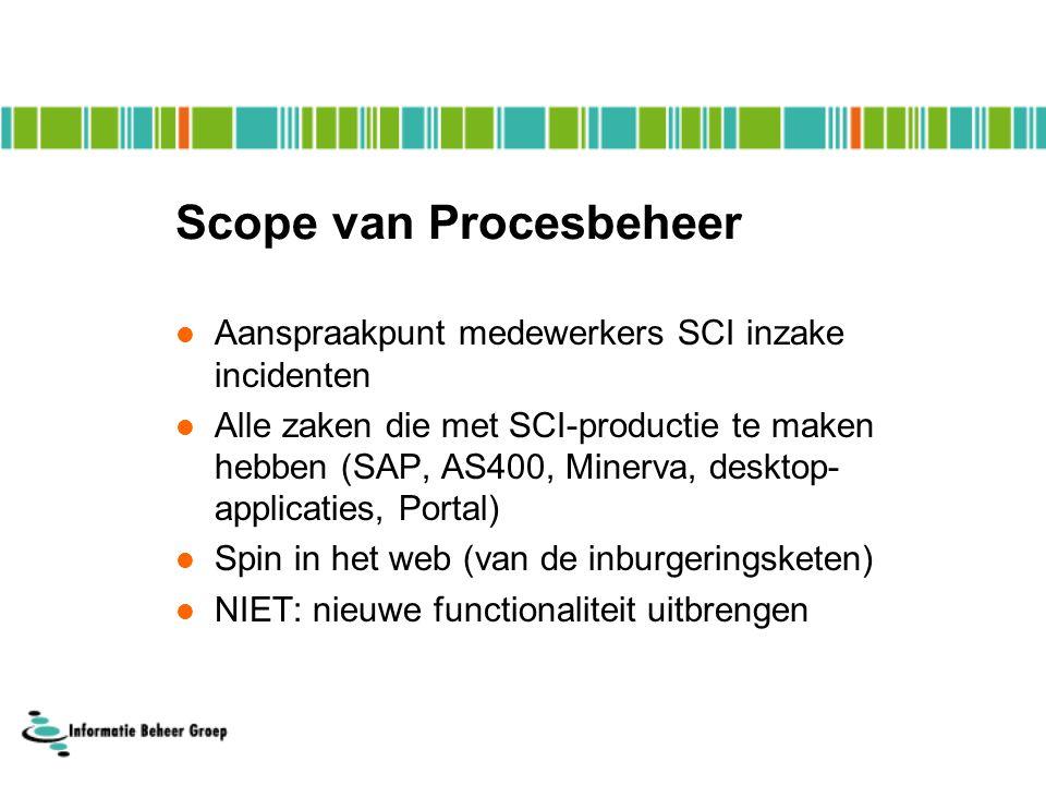 Scope van Procesbeheer Aanspraakpunt medewerkers SCI inzake incidenten Alle zaken die met SCI-productie te maken hebben (SAP, AS400, Minerva, desktop- applicaties, Portal) Spin in het web (van de inburgeringsketen) NIET: nieuwe functionaliteit uitbrengen