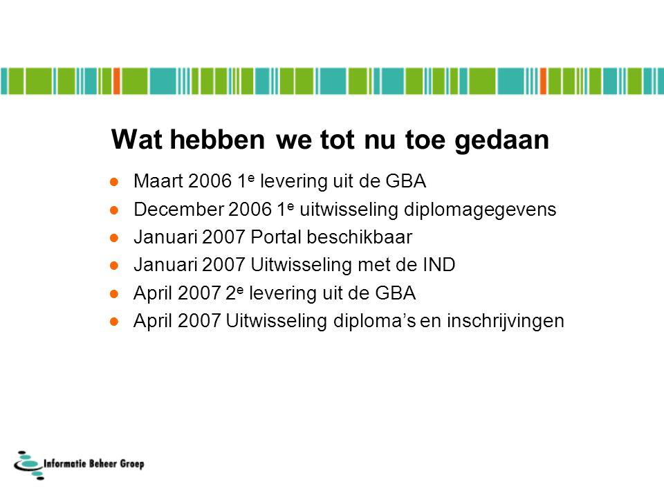 Wat hebben we tot nu toe gedaan Maart 2006 1 e levering uit de GBA December 2006 1 e uitwisseling diplomagegevens Januari 2007 Portal beschikbaar Januari 2007 Uitwisseling met de IND April 2007 2 e levering uit de GBA April 2007 Uitwisseling diploma's en inschrijvingen