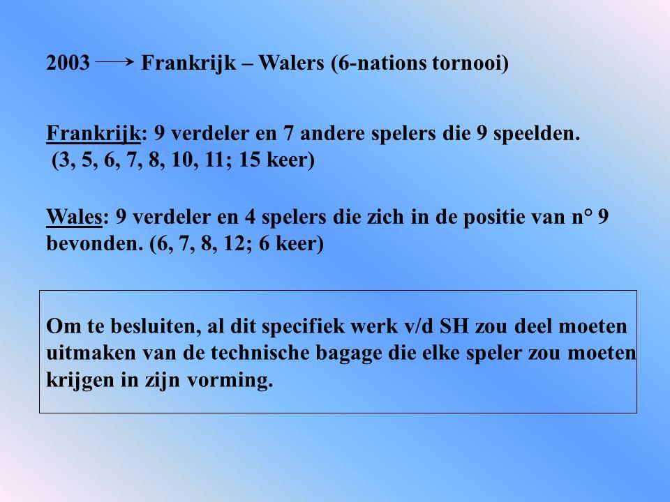 2003Frankrijk – Walers (6-nations tornooi) Frankrijk: 9 verdeler en 7 andere spelers die 9 speelden.
