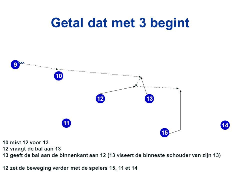 Getal dat met 3 begint 10 9 1312 14 15 11 10 mist 12 voor 13 12 vraagt de bal aan 13 13 geeft de bal aan de binnenkant aan 12 (13 viseert de binneste schouder van zijn 13) 12 zet de beweging verder met de spelers 15, 11 et 14