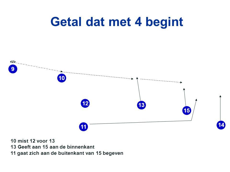 Getal dat met 4 begint 9 14 15 10 13 12 11 10 mist 12 voor 13 13 Geeft aan 15 aan de binnenkant 11 gaat zich aan de buitenkant van 15 begeven