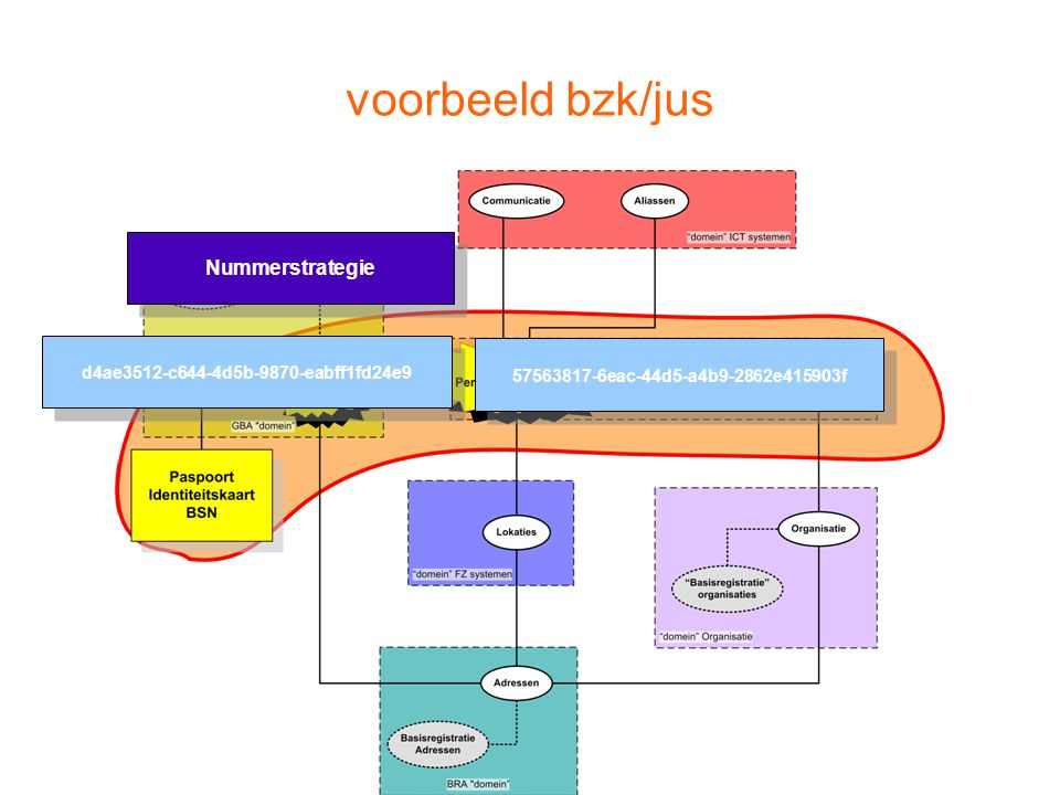 Nummerstrategie 57563817-6eac-44d5-a4b9-2862e415903f d4ae3512-c644-4d5b-9870-eabff1fd24e9