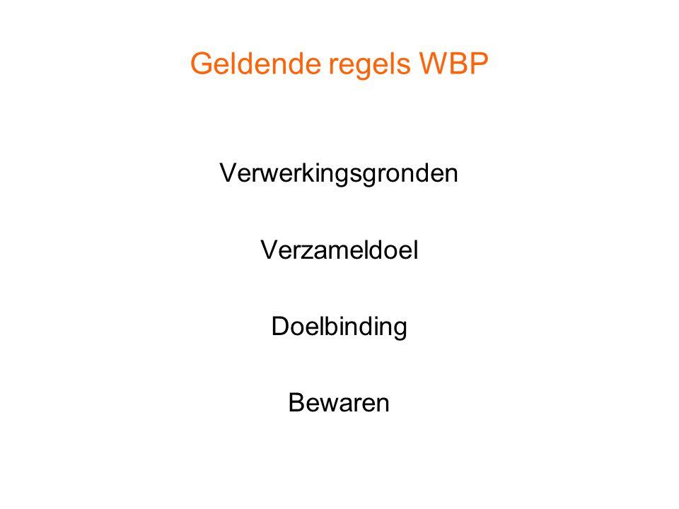 Geldende regels WBP Verwerkingsgronden Verzameldoel Doelbinding Bewaren