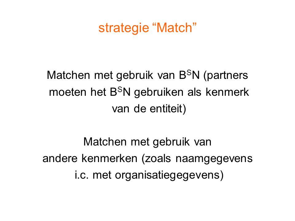 """strategie """"Match"""" Matchen met gebruik van B S N (partners moeten het B S N gebruiken als kenmerk van de entiteit) Matchen met gebruik van andere kenme"""