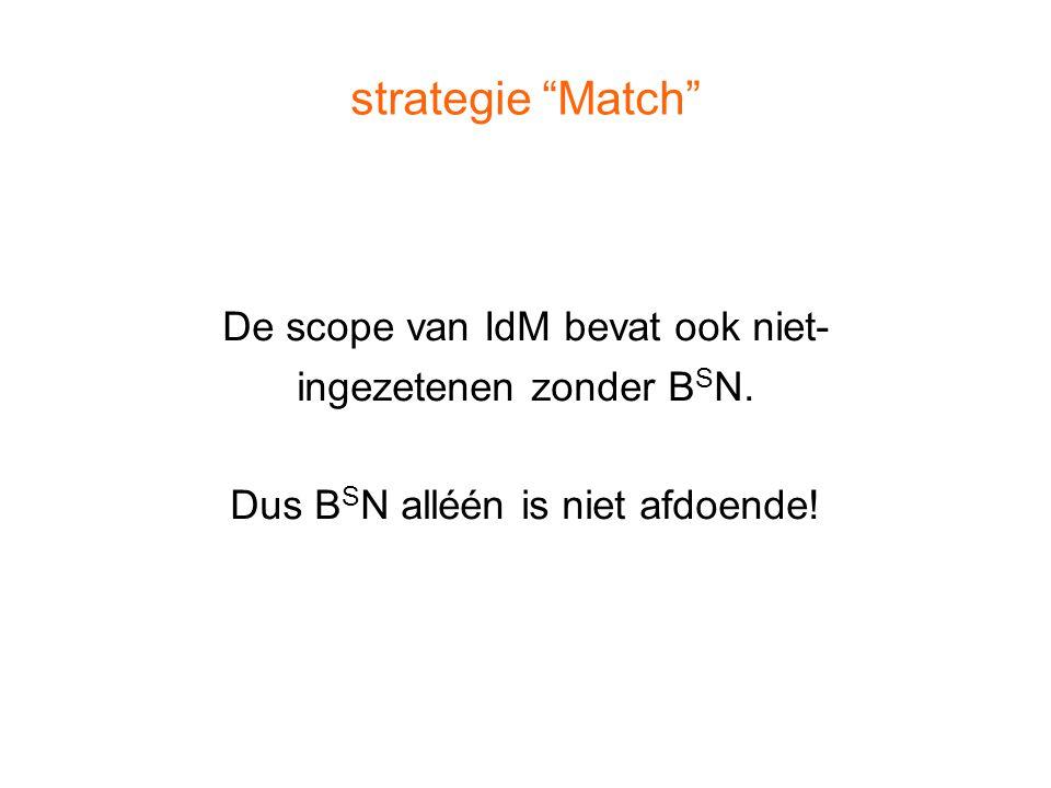 """strategie """"Match"""" De scope van IdM bevat ook niet- ingezetenen zonder B S N. Dus B S N alléén is niet afdoende!"""