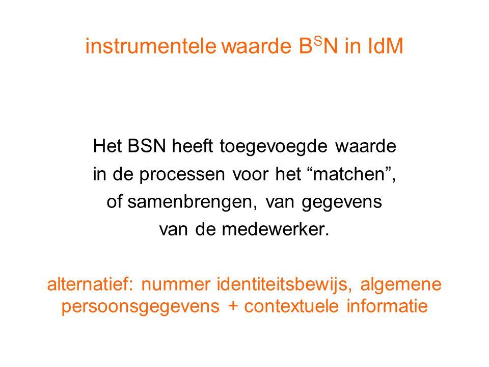 """instrumentele waarde B S N in IdM Het BSN heeft toegevoegde waarde in de processen voor het """"matchen"""", of samenbrengen, van gegevens van de medewerker"""