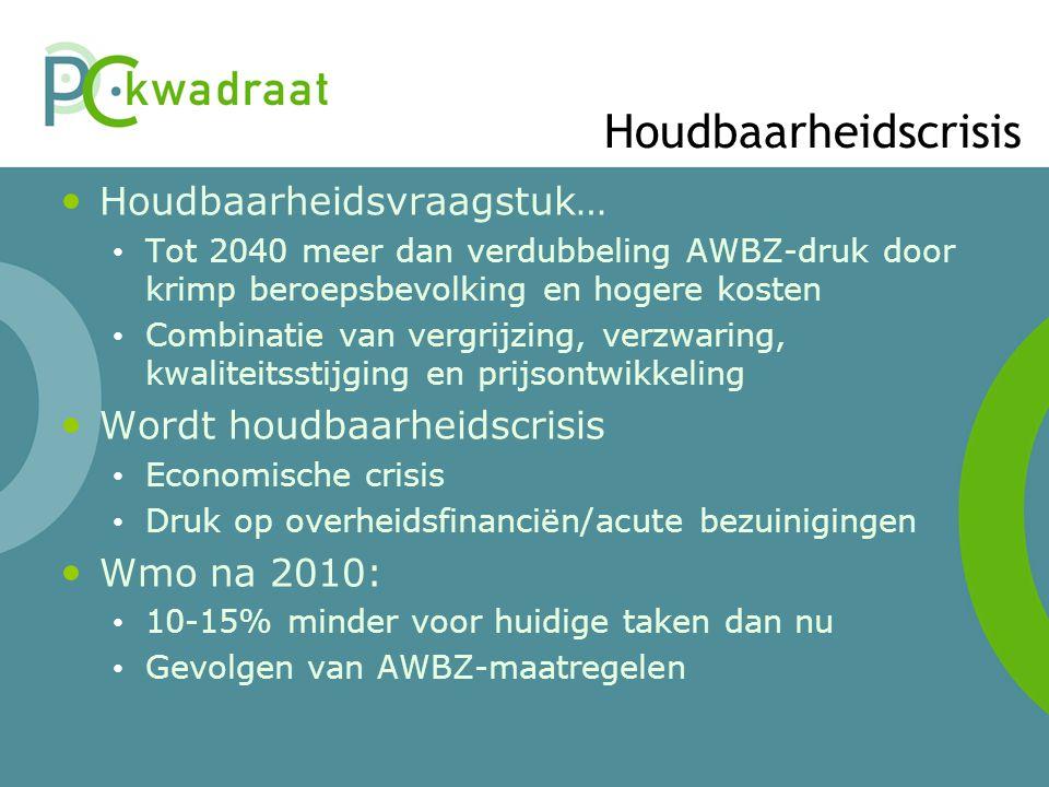 Houdbaarheidscrisis Houdbaarheidsvraagstuk… Tot 2040 meer dan verdubbeling AWBZ-druk door krimp beroepsbevolking en hogere kosten Combinatie van vergr