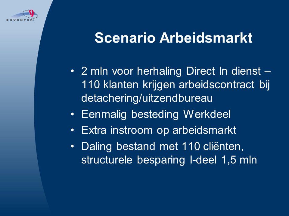 Scenario Arbeidsmarkt 2 mln voor herhaling Direct In dienst – 110 klanten krijgen arbeidscontract bij detachering/uitzendbureau Eenmalig besteding Werkdeel Extra instroom op arbeidsmarkt Daling bestand met 110 cliënten, structurele besparing I-deel 1,5 mln