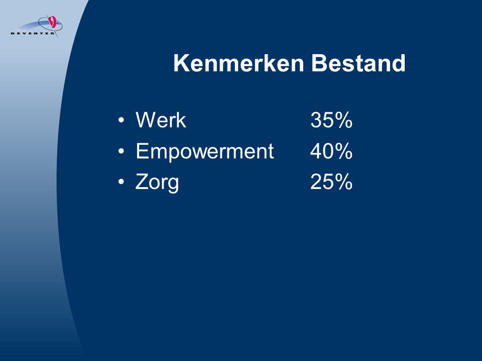 Kenmerken Bestand Werk35% Empowerment40% Zorg25%