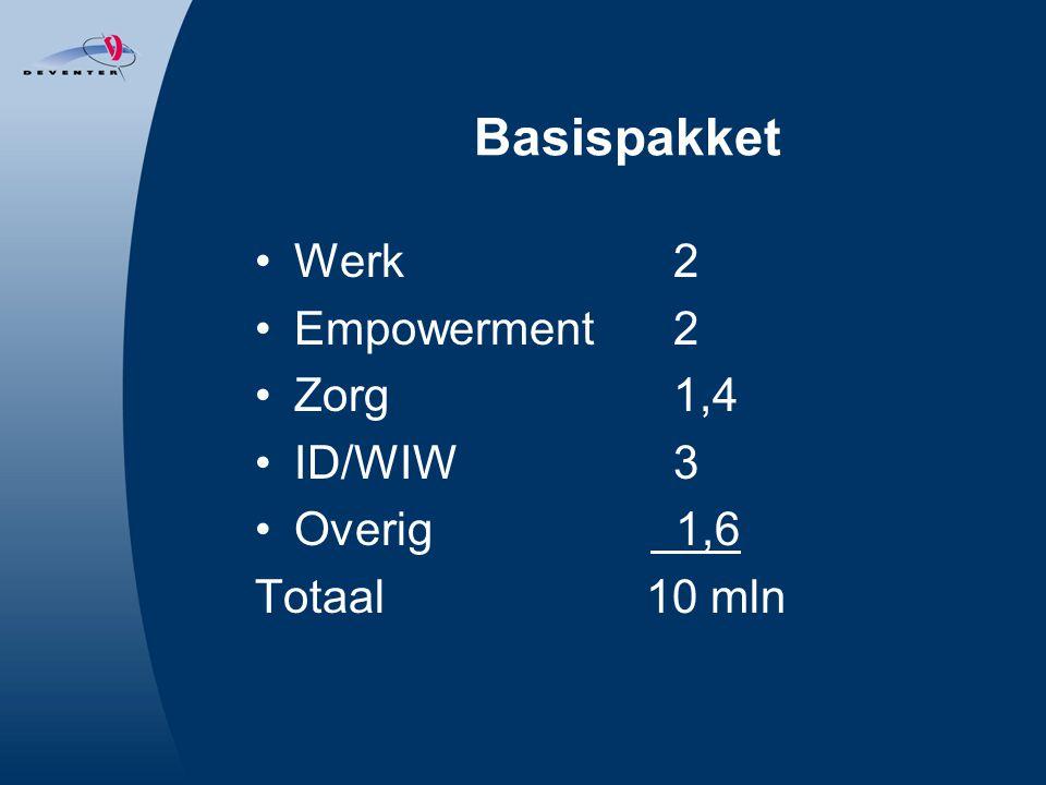 Basispakket Werk2 Empowerment2 Zorg1,4 ID/WIW3 Overig 1,6 Totaal 10 mln